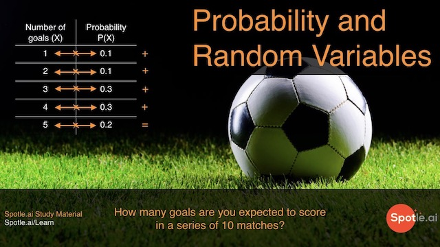 Probaility and Random Variables